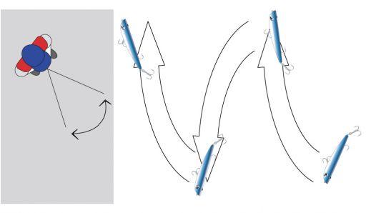 Animation en long-slide